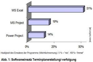 b18-1-software-termincontrolling